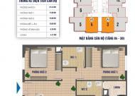 Đáo hạn ngân hàng bán gấp chung cư Nam Xa La, căn 1210, dt 80.3m2, CT2 giá 13tr/m2. LH 0944.952.552