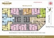Chung cư CT12 Văn Phú đã bàn giao về ở ngay, DT: 61 - 66-68.4-73.2-77m2, giá bán từ 16tr/m2, LH: 0936483136