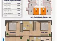 Chính chủ bán chung cư Nam Xa La căn 2004, DT: 80.3m2, giá bán: 13tr/m2. LH: 0934646229