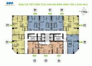 Tôi cần bán chung cư FLC Đại Mỗ, căn 1505, 66m2, giá 16.5tr/m2