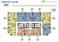 Chính chủ cần bán CC FLC Đại Mỗ, tầng 1503, DT 66m2