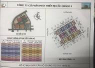 Chỉ 500 triệu sở hữu căn hộ tại Chung cư Thanh Hà Mường Thanh Cienco 5