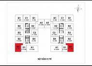 Chính chủ bán gấp CC FLC Đại Mỗ, căn 1902: 88m2 tòa HH3, giá bán 16.5tr/m2. Liên hệ 0906237866