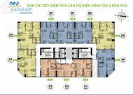 Cần bán căn hộ chung cư  FLC Đại Mỗ . Tầng 1805 Tòa HH2 DT 66m2. Giá bán 17tr/m2. LH 0936778682