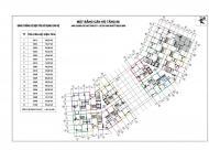 Cần bán chung cư CT1 Thạch Bàn, căn 1503, dt 93m2, giá 15tr/m2.Nhận nhà ở luôn 0966331603