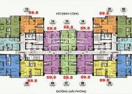 Cô Tính(0934542259) cần bán CC CT36 Định Công, DT 100m2, tầng 1510, nhận nhà luôn, giá chỉ 21tr/m2