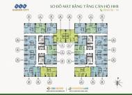 Tôi chủ nhà cần tiền bán nhanh chung cư FLC Đại Mỗ, căn góc 1205, DT 65m2, 19 tr/m2.0936071228