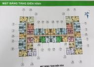 Cuối năm Sở hữu căn hộ tại 282 Nguyễn Huy Tưởng, Thanh Xuân
